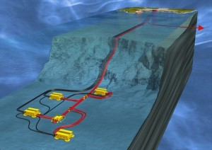 Ormen Lange undervannsinstallasjoner. Illustrasjon: Norsk Hydro