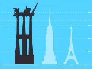 Trollplattformen er høyere enn Eiffeltårnet - Norsk Oljemuseum