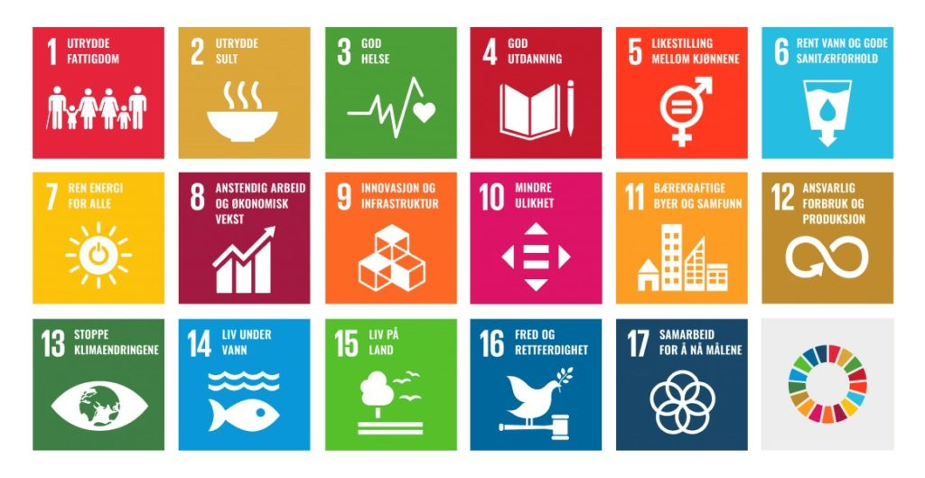 FNs bærekraftsmål. Illustrasjon: FN